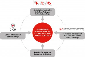 infographic International conference_ES